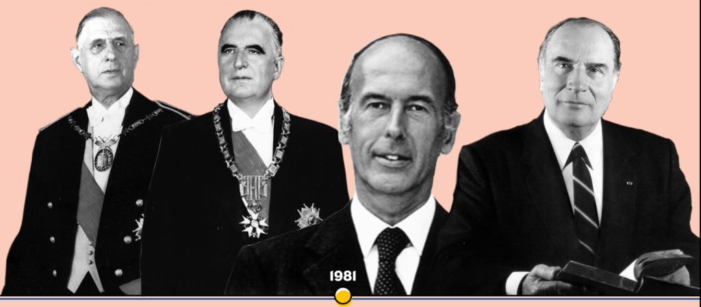 présidents de la république